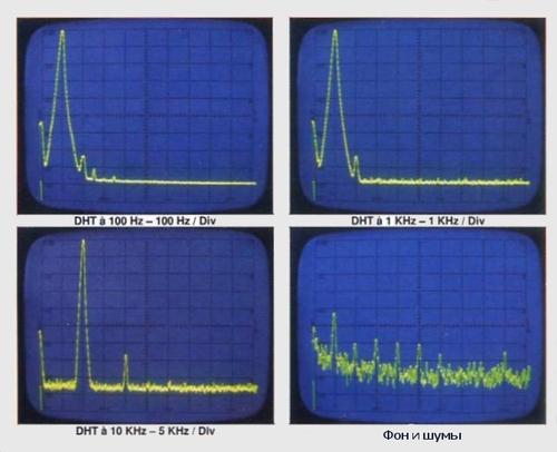 Спектр и шумы предварительного усилителя на лампе 6Ж32П