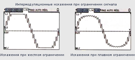 ограничение сигнала усилителем