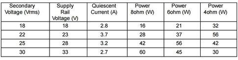 Выходная мощность усилителя JLH