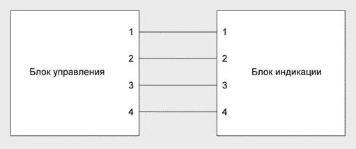 Блок-схема управления
