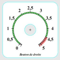 шкала регулятора громкости 2