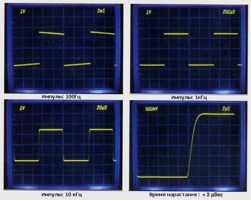 Реакция Спектр и шумы предварительного усилителя на лампе 6Ж32П на импульс