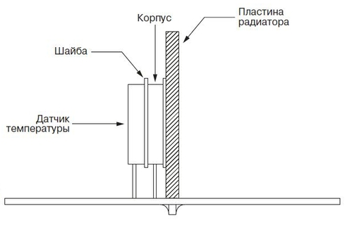 Крепление термодатчика