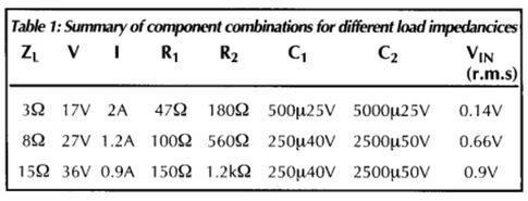 усилитель мощности звука на транзисторах