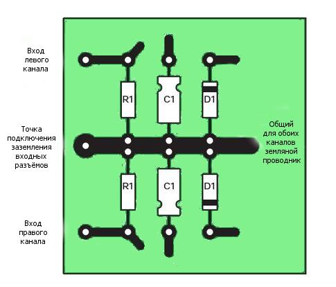 заземление входных цепей усилителя